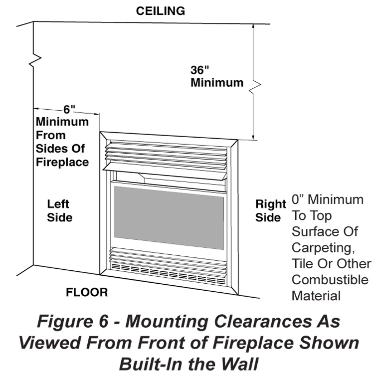 Gas Fireplace Mantel Clearance - Fireplace Ideas